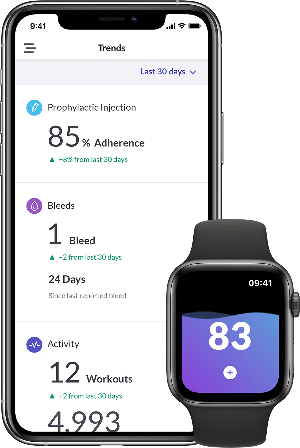 Support meaningful discussions